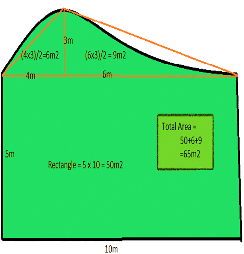 Measuring Area of Shapes Landscaping Lawn